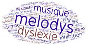 La musique comme outil de rééducation des troubles cognitifs
